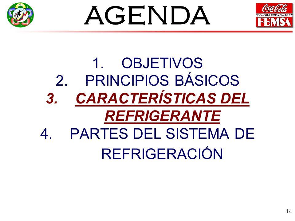 AGENDA 1. OBJETIVOS 2. PRINCIPIOS BÁSICOS 3. CARACTERÍSTICAS DEL REFRIGERANTE 4.
