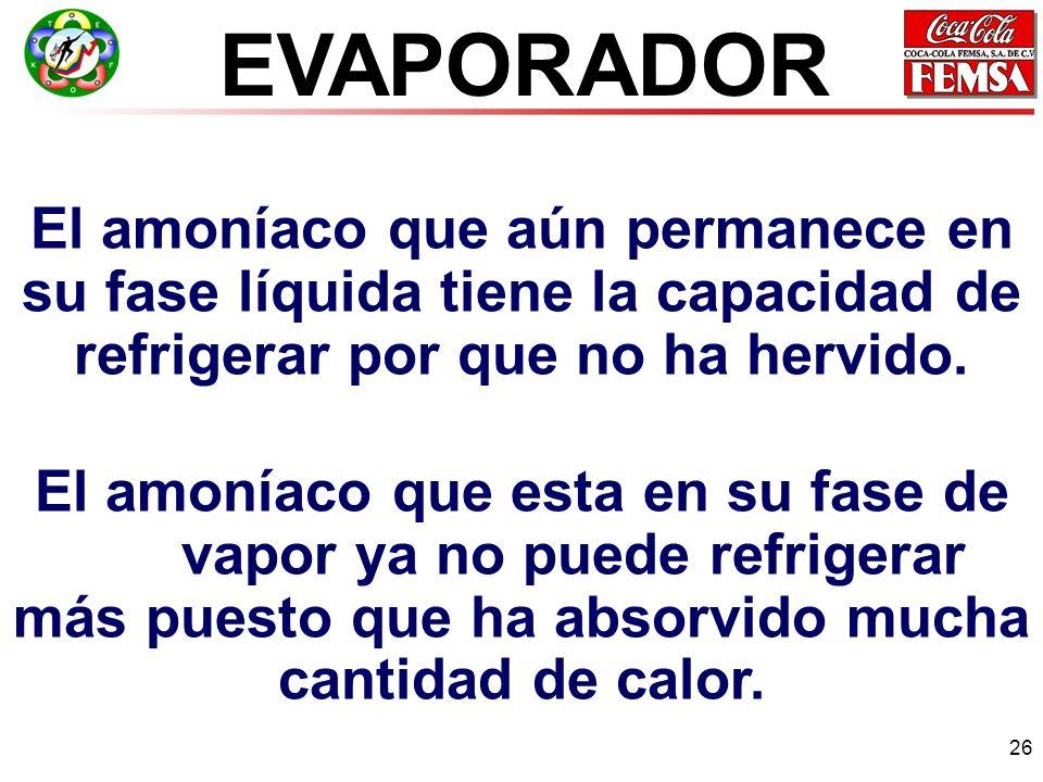 EVAPORADOR El amoníaco que aún permanece en su fase líquida tiene la capacidad de refrigerar por que no ha hervido.