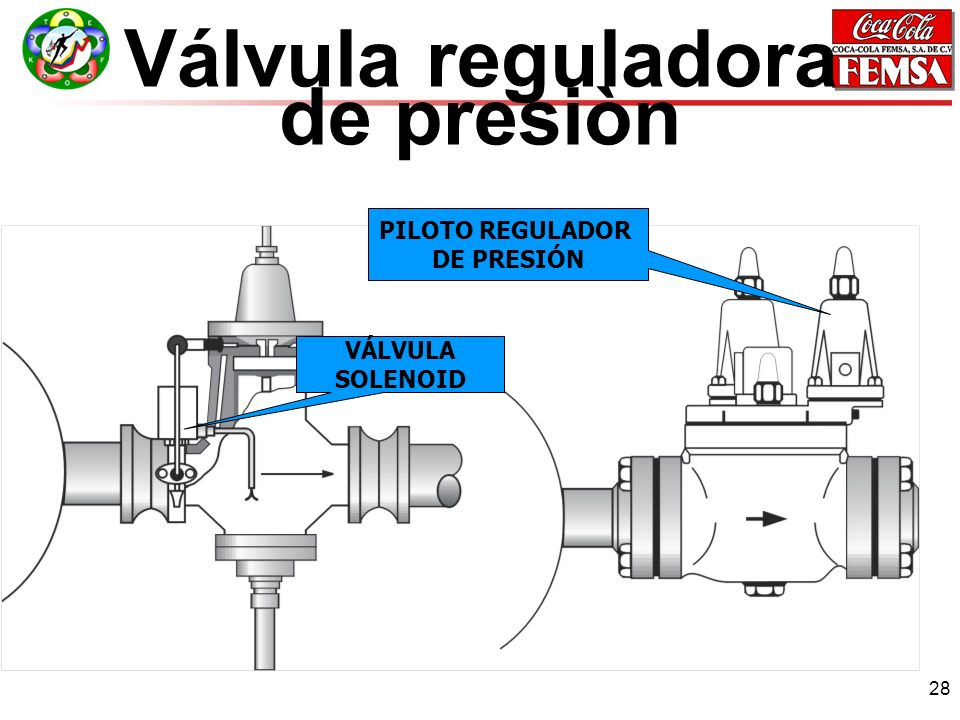 Válvula reguladora de presiòn