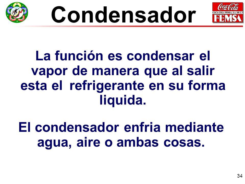 El condensador enfria mediante agua, aire o ambas cosas.