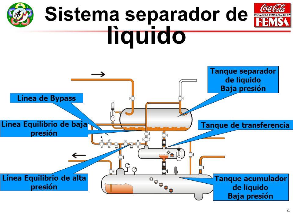 lìquido Sistema separador de Tanque separador de liquido Baja presión