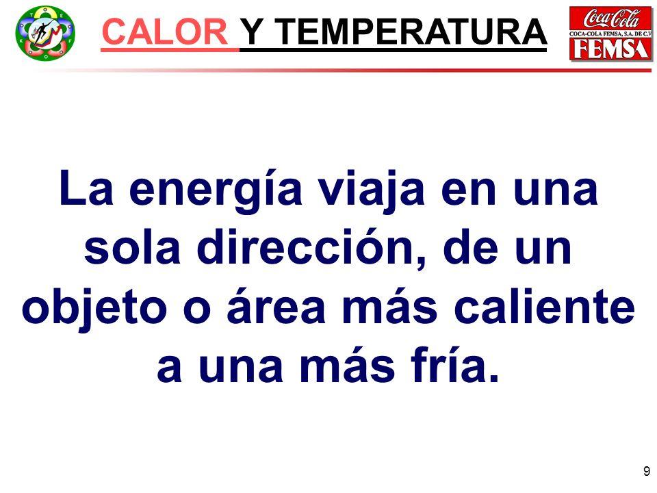 CALOR Y TEMPERATURA La energía viaja en una sola dirección, de un objeto o área más caliente a una más fría.