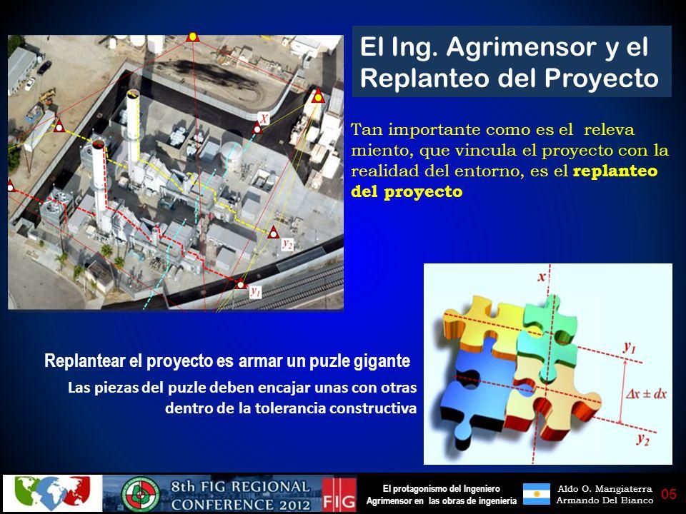 El protagonismo del Ingeniero Agrimensor en las obras de ingeniería