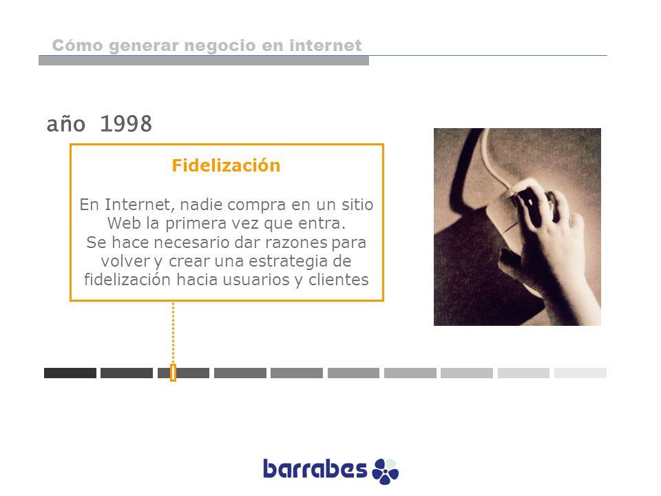 año 1998 Cómo generar negocio en internet Fidelización