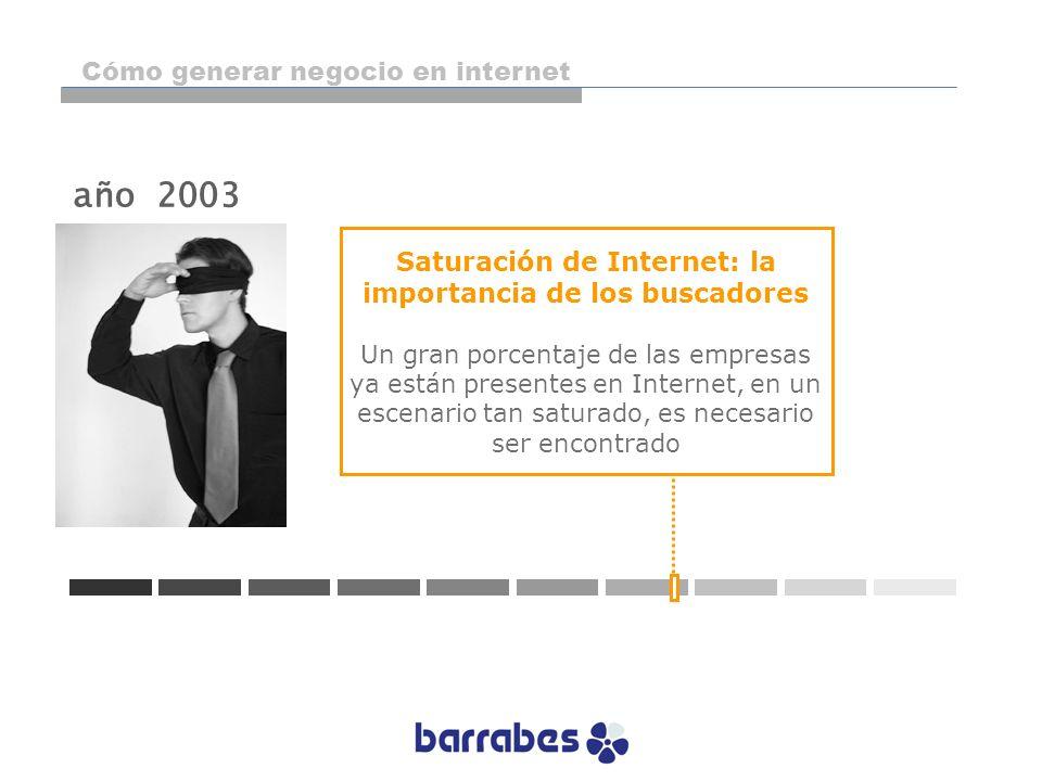 Saturación de Internet: la importancia de los buscadores