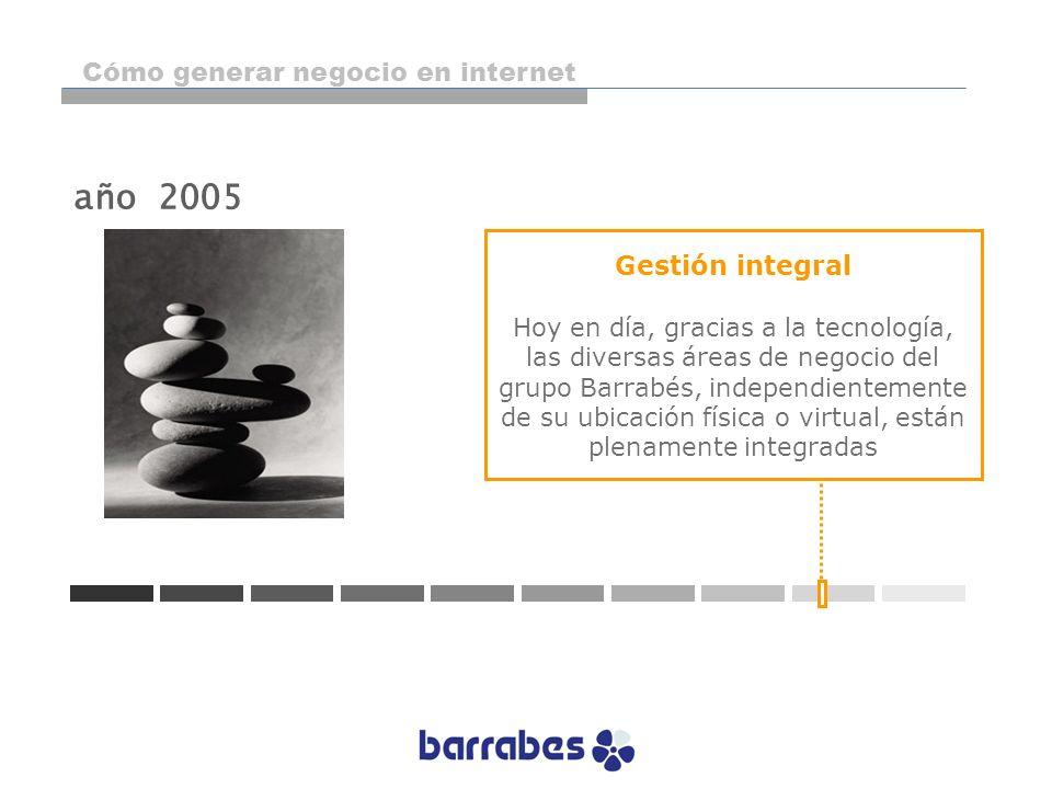 año 2005 Cómo generar negocio en internet Gestión integral