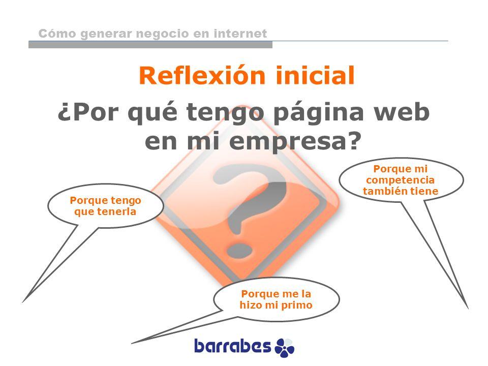Reflexión inicial ¿Por qué tengo página web en mi empresa