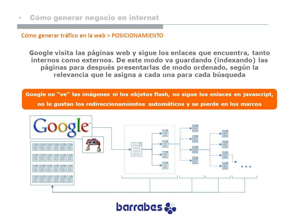 ... Cómo generar negocio en internet