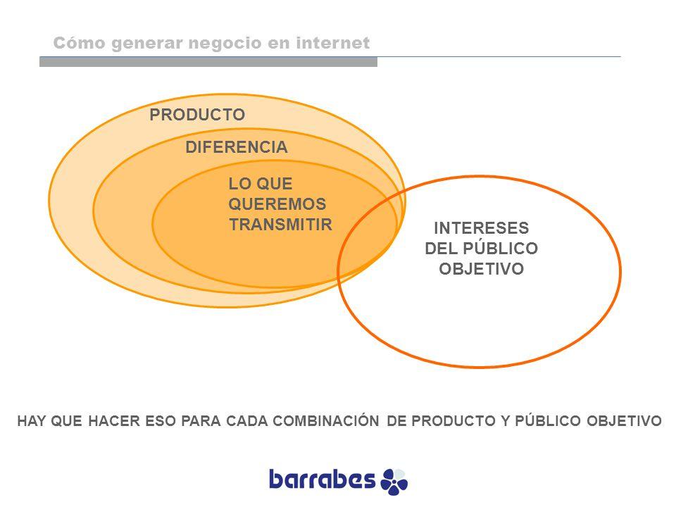 HAY QUE HACER ESO PARA CADA COMBINACIÓN DE PRODUCTO Y PÚBLICO OBJETIVO