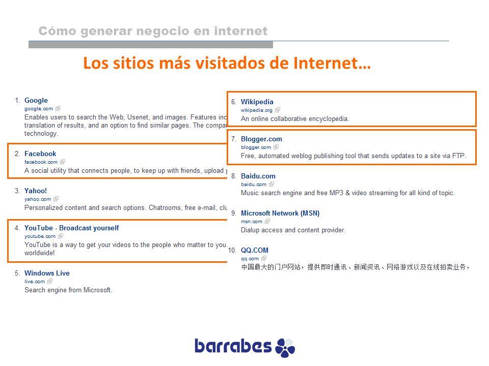 Los sitios más visitados de Internet…