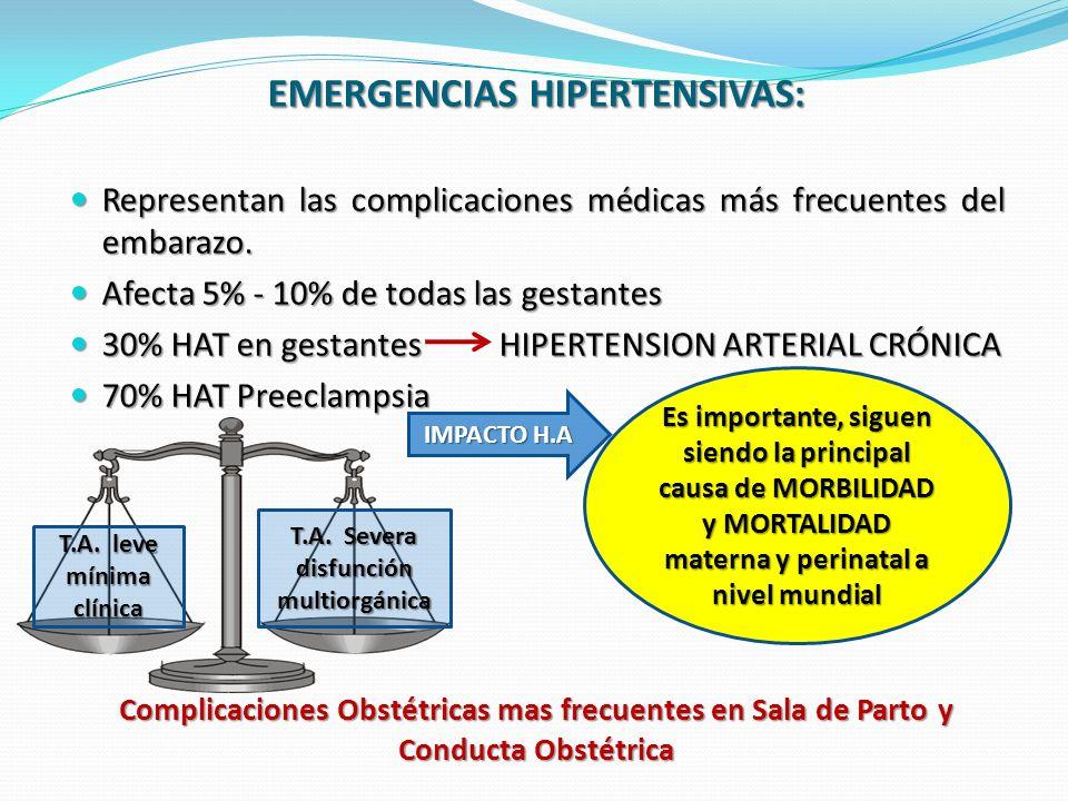 EMERGENCIAS HIPERTENSIVAS: T.A. Severa disfunción multiorgánica