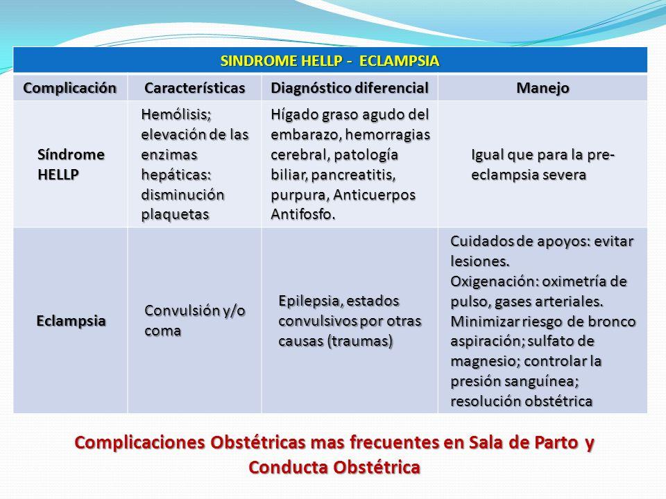 SINDROME HELLP - ECLAMPSIA Diagnóstico diferencial
