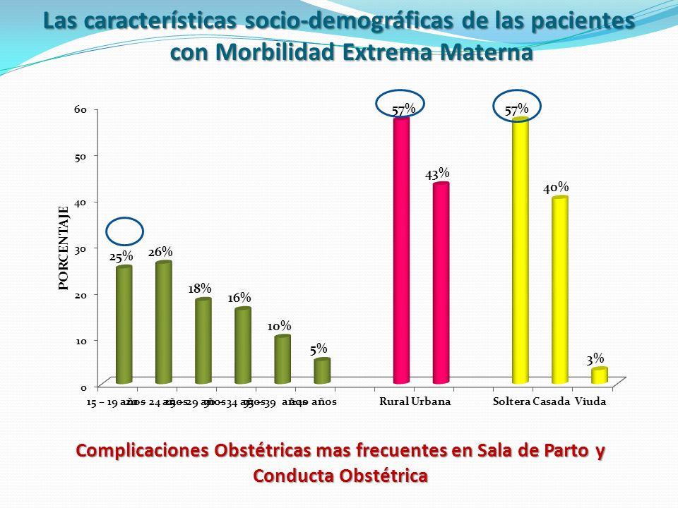 Las características socio-demográficas de las pacientes con Morbilidad Extrema Materna