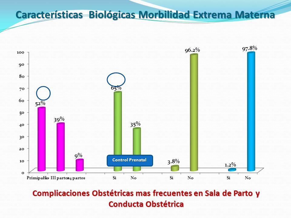 Características Biológicas Morbilidad Extrema Materna