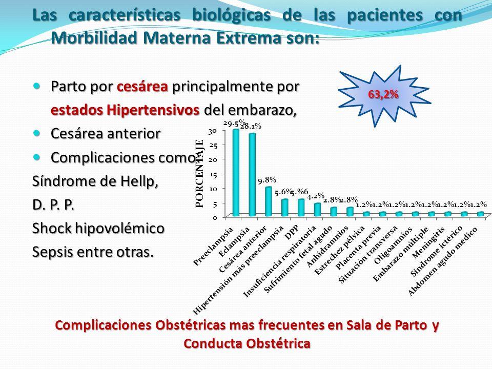 Las características biológicas de las pacientes con Morbilidad Materna Extrema son: