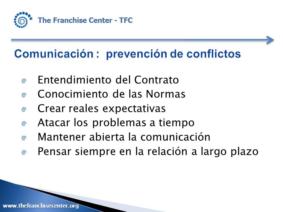 Comunicación : prevención de conflictos
