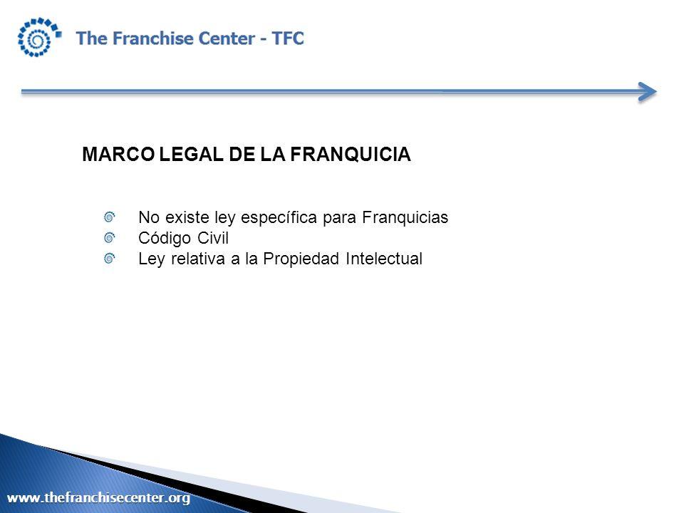 MARCO LEGAL DE LA FRANQUICIA