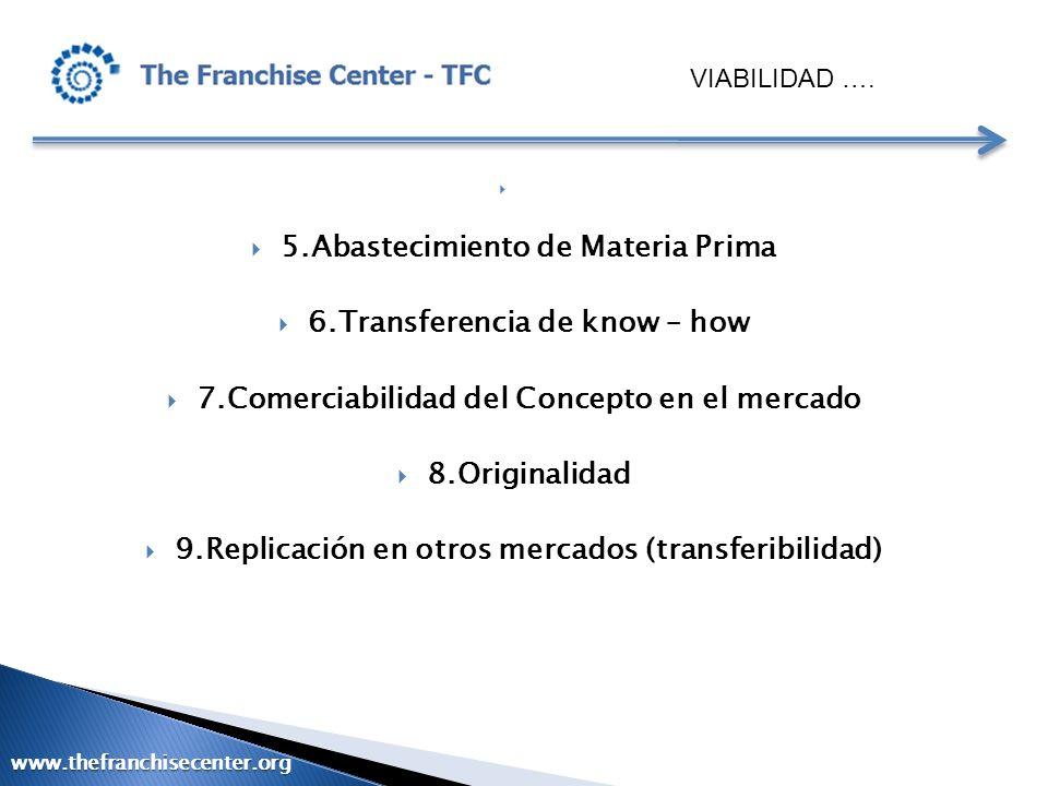9.Replicación en otros mercados (transferibilidad)