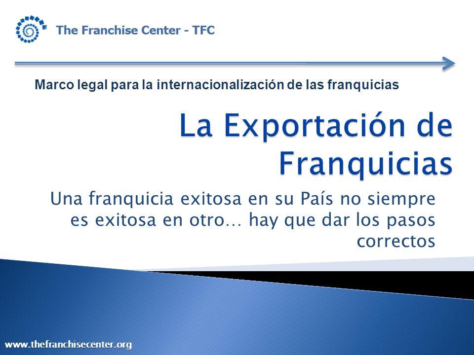 La Exportación de Franquicias