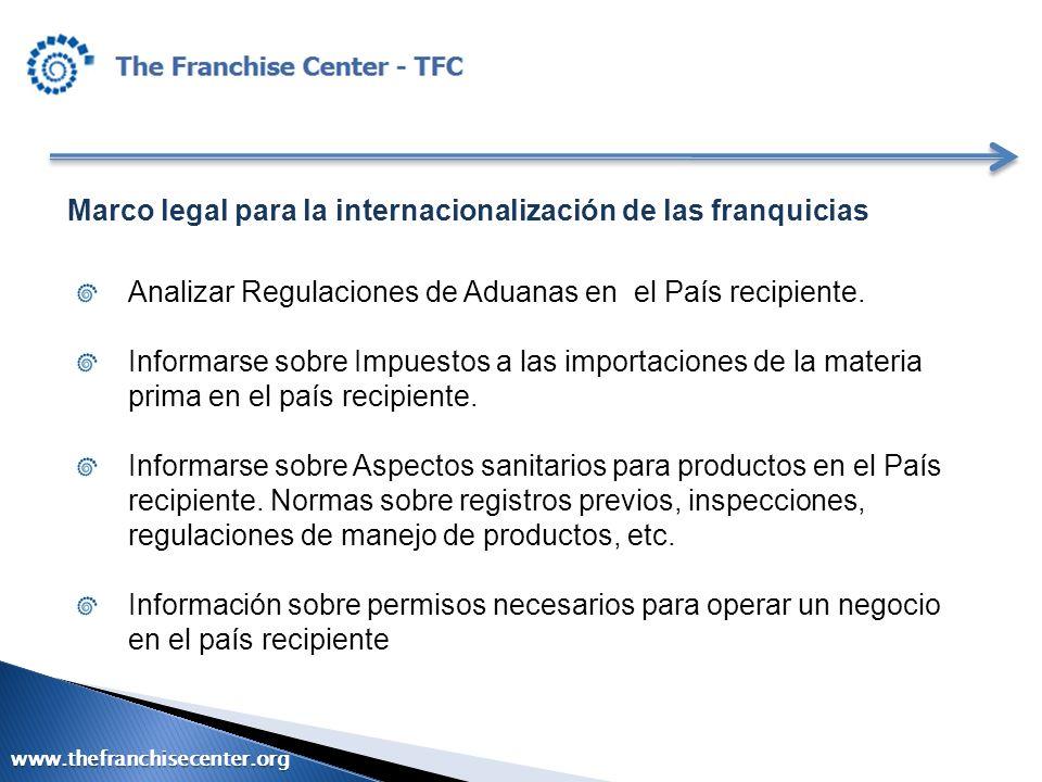 Marco legal para la internacionalización de las franquicias