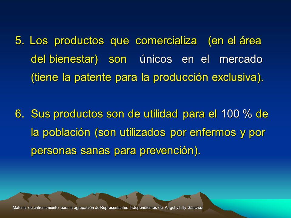 Los productos que comercializa (en el área