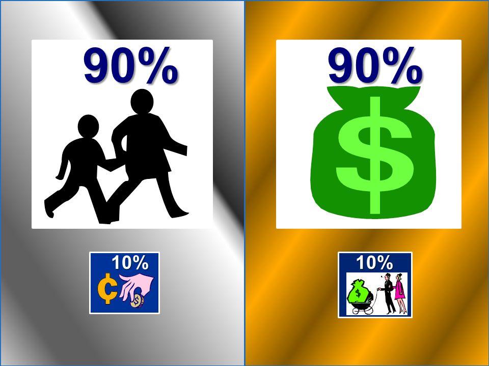 90% 90% 10% 10%