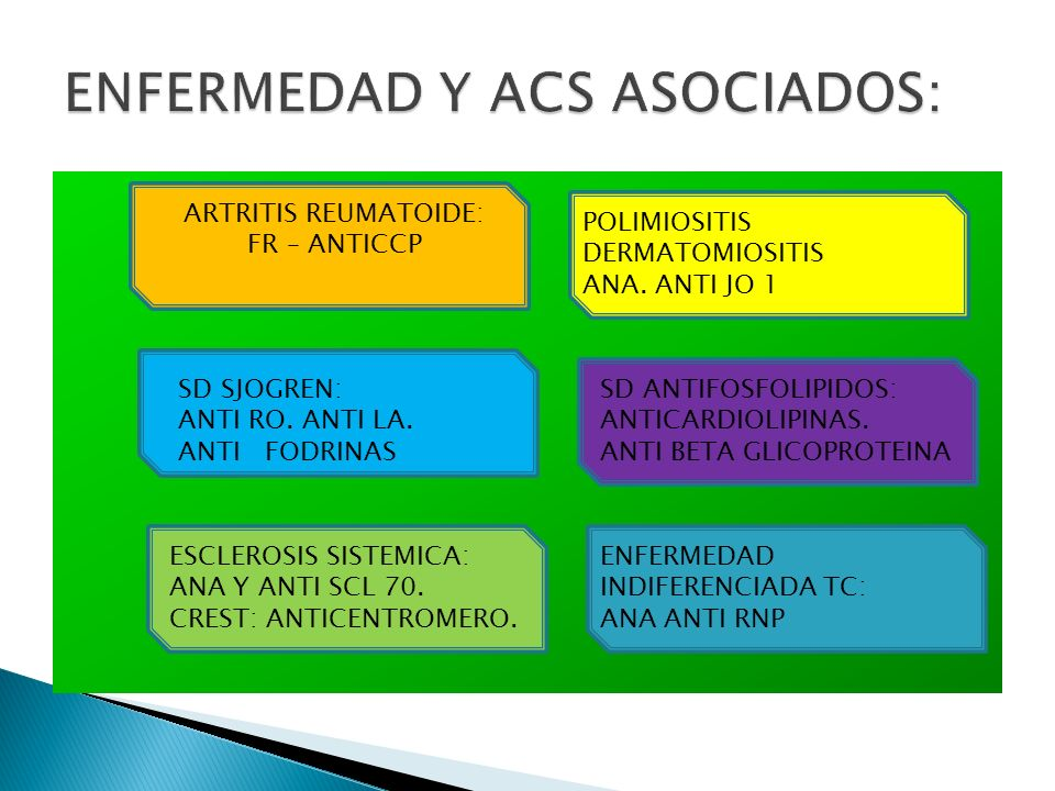ENFERMEDAD Y ACS ASOCIADOS: