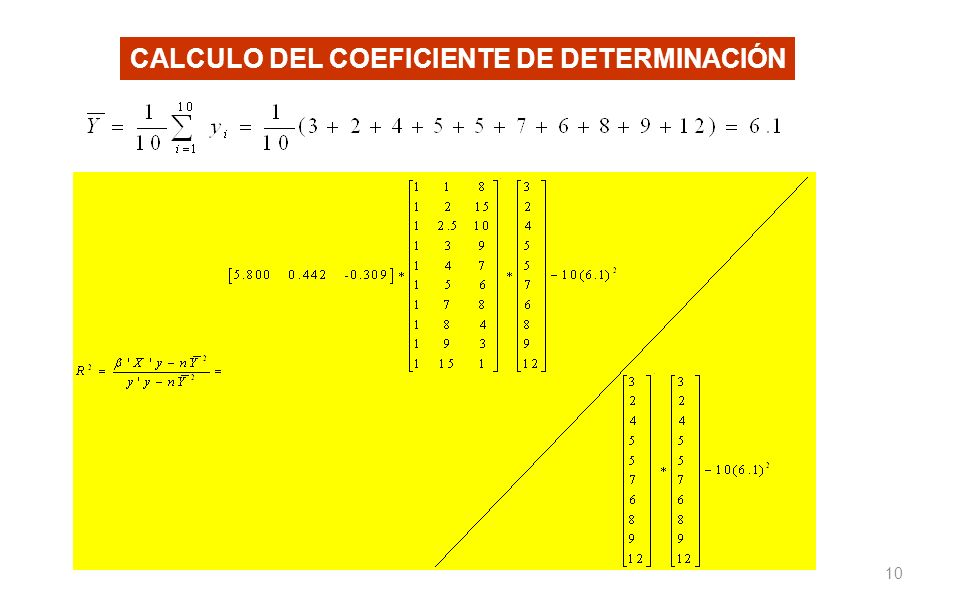 CALCULO DEL COEFICIENTE DE DETERMINACIÓN