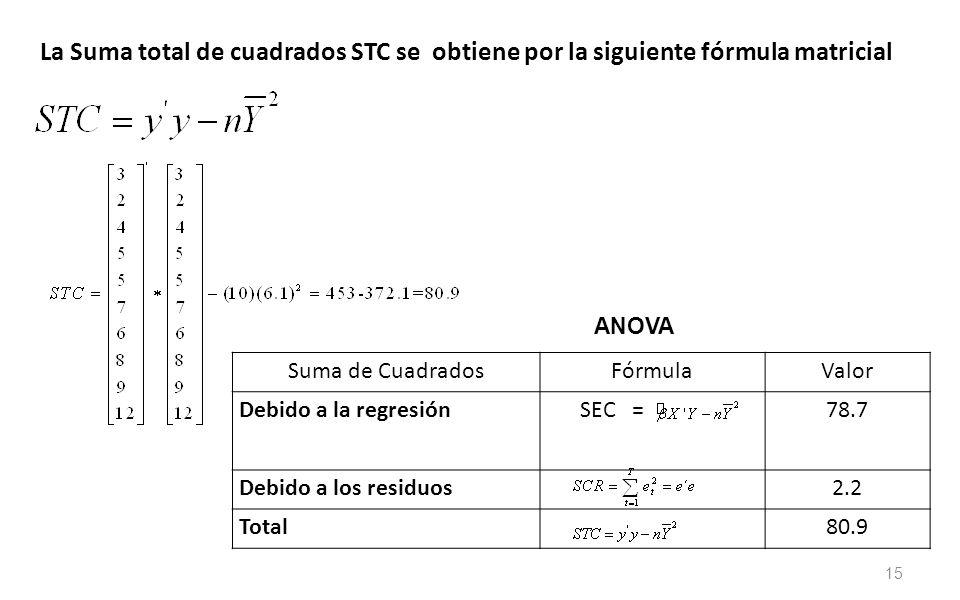 La Suma total de cuadrados STC se obtiene por la siguiente fórmula matricial