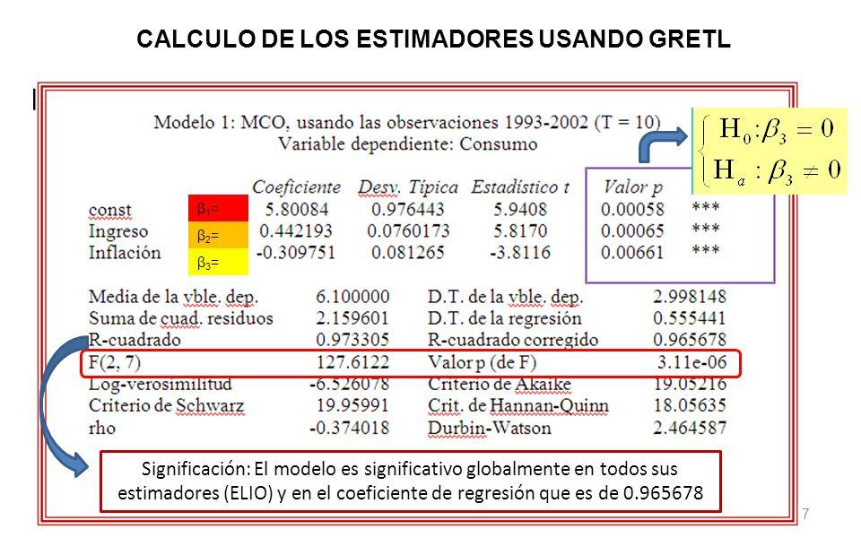 CALCULO DE LOS ESTIMADORES USANDO GRETL