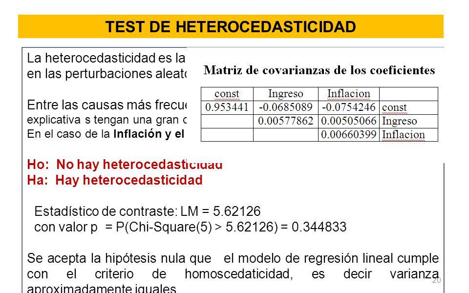 TEST DE heterocedasticidad