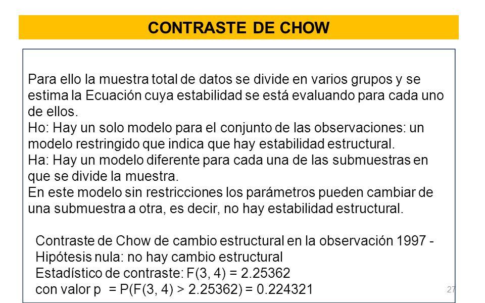 CONTRASTE DE CHOW