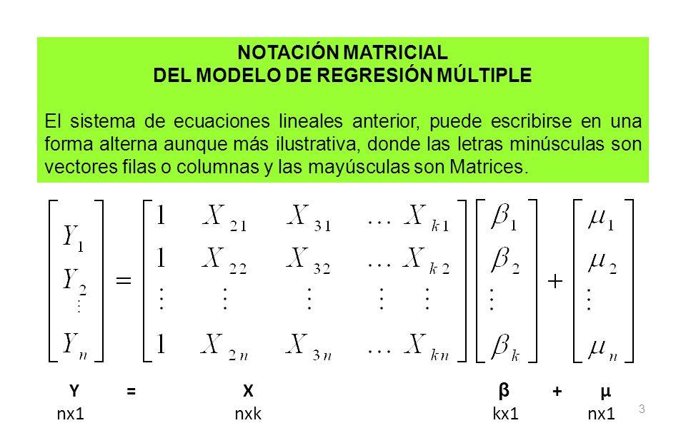 DEL MODELO DE REGRESIÓN MÚLTIPLE