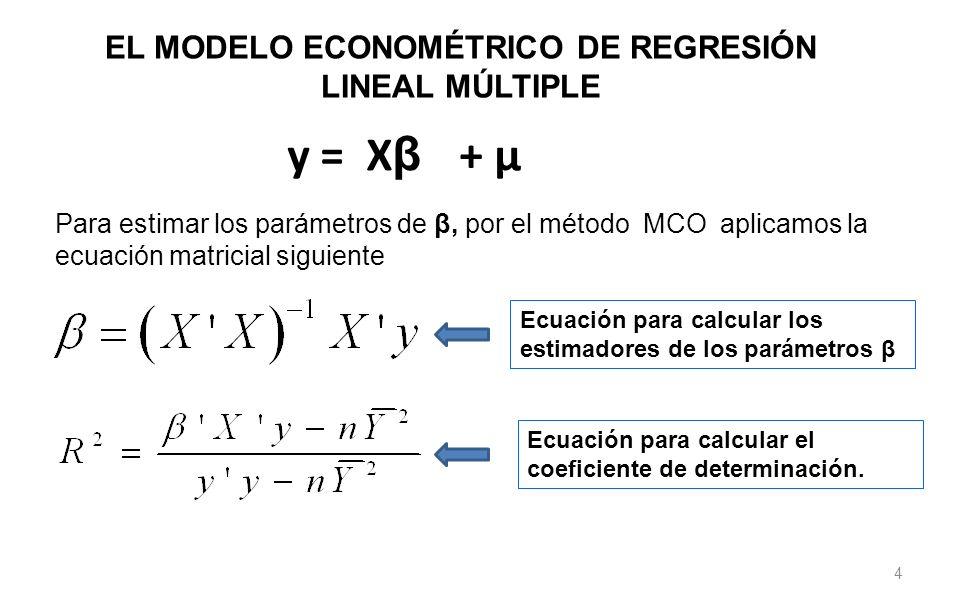 EL MODELO ECONOMÉTRICO DE REGRESIÓN LINEAL MÚLTIPLE