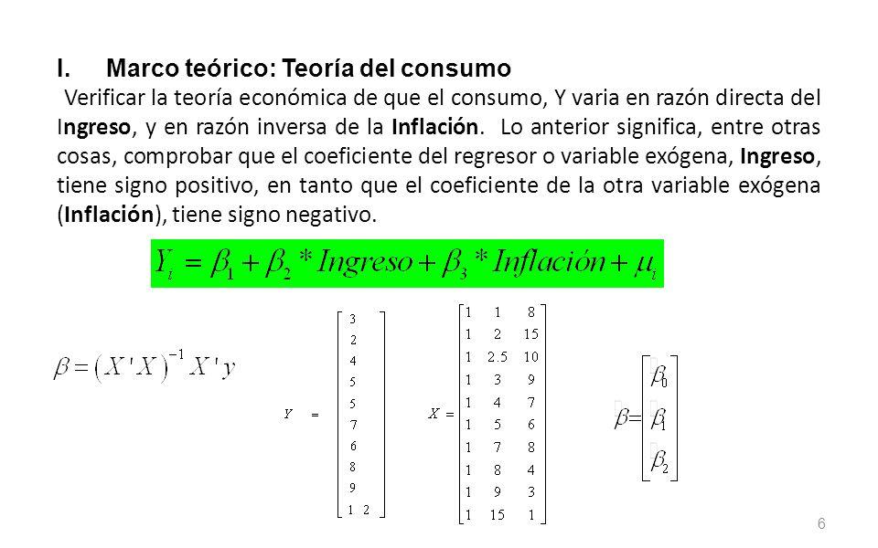Marco teórico: Teoría del consumo