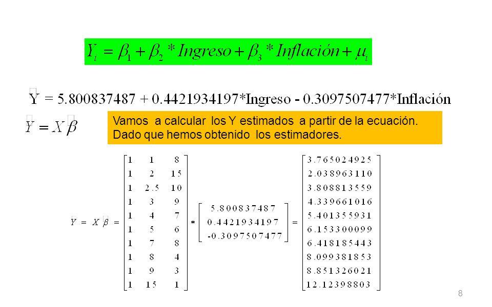 Vamos a calcular los Y estimados a partir de la ecuación