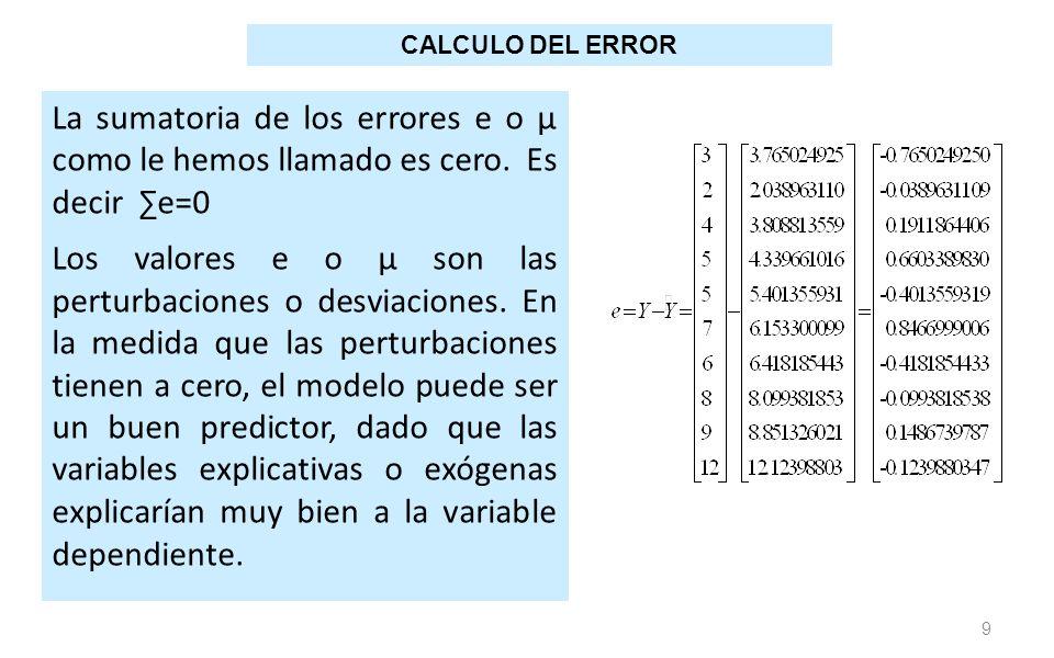 CALCULO DEL ERROR La sumatoria de los errores e o μ como le hemos llamado es cero. Es decir ∑e=0.