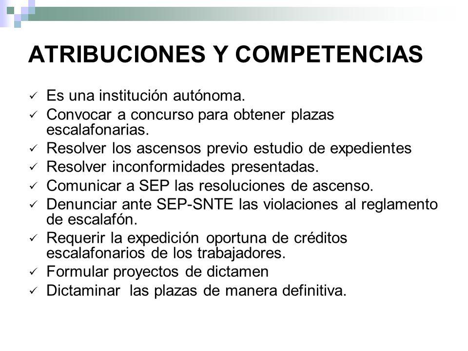 ATRIBUCIONES Y COMPETENCIAS
