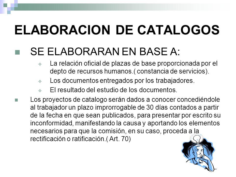 ELABORACION DE CATALOGOS