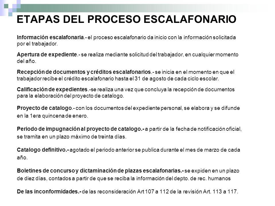 ETAPAS DEL PROCESO ESCALAFONARIO