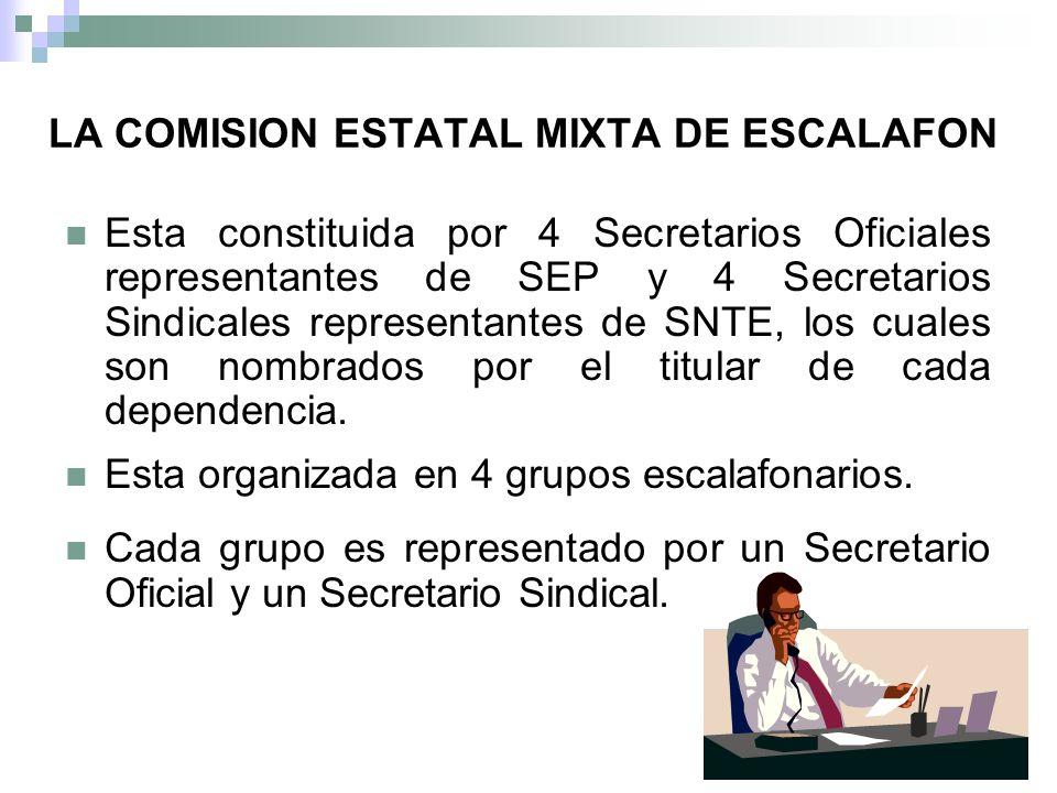 LA COMISION ESTATAL MIXTA DE ESCALAFON