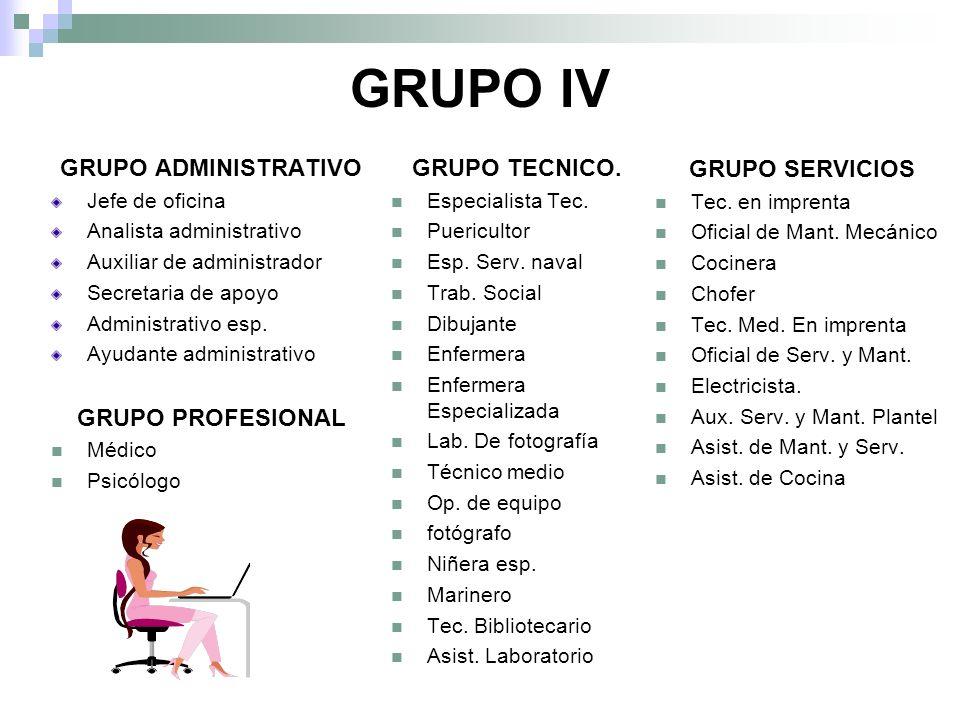 GRUPO IV GRUPO ADMINISTRATIVO GRUPO PROFESIONAL GRUPO TECNICO.