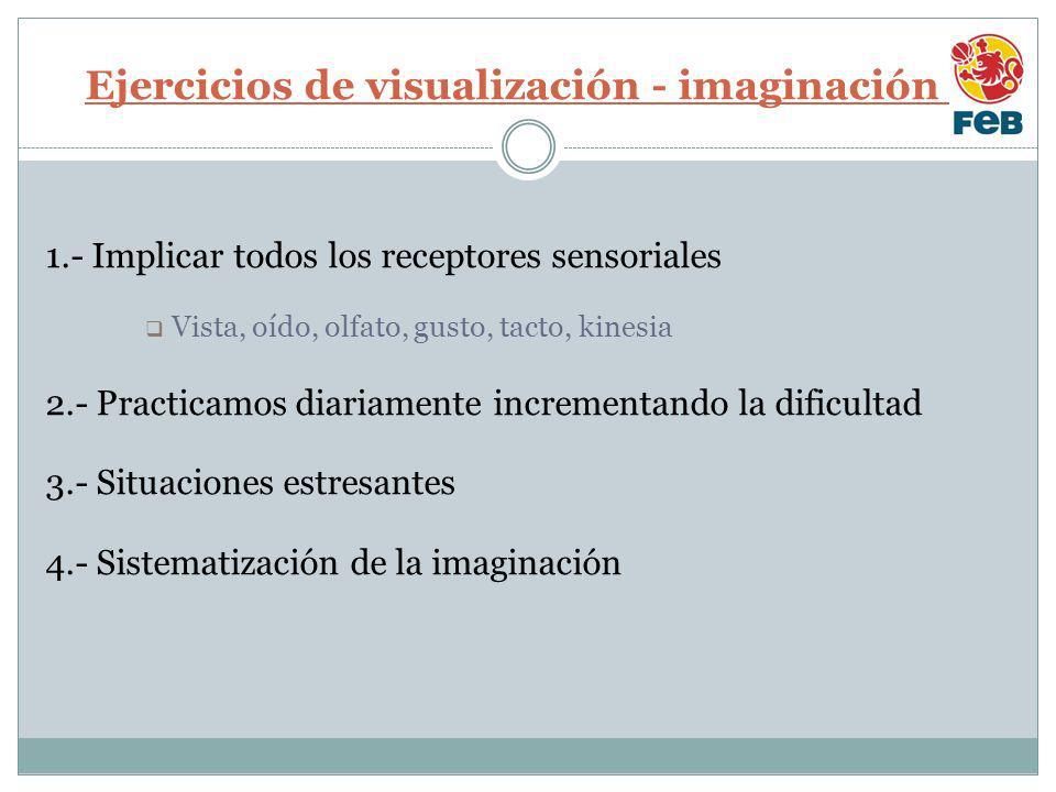 Ejercicios de visualización - imaginación I
