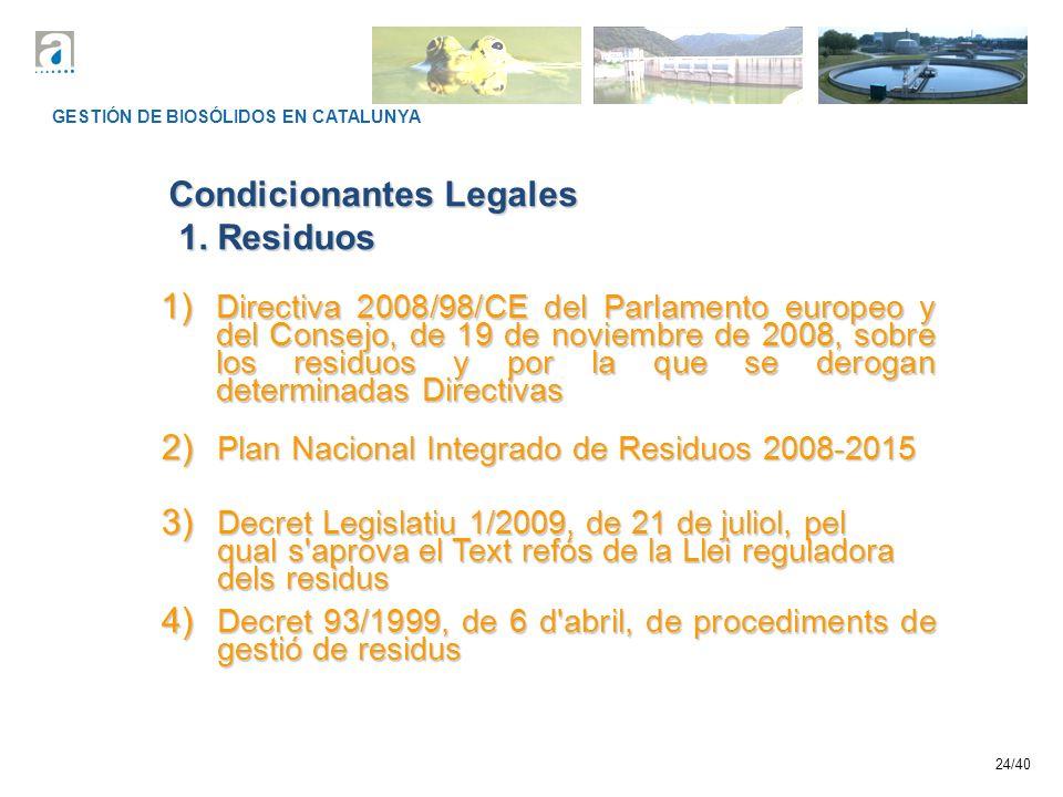 Condicionantes Legales 1. Residuos
