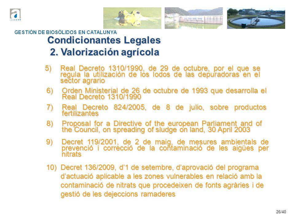 Condicionantes Legales 2. Valorización agrícola