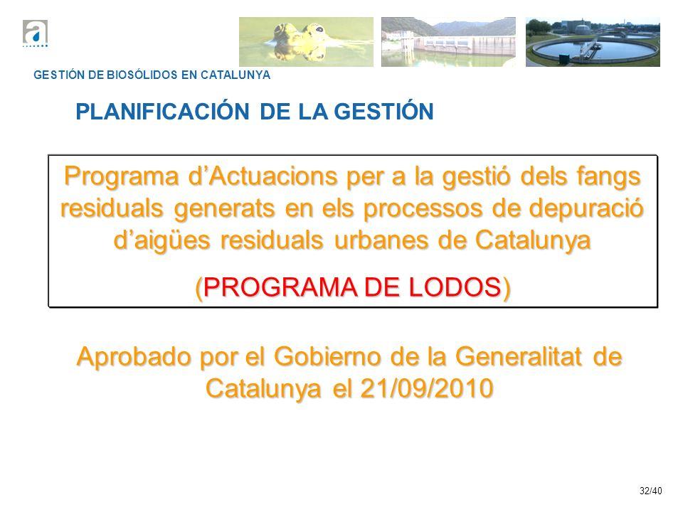Aprobado por el Gobierno de la Generalitat de Catalunya el 21/09/2010