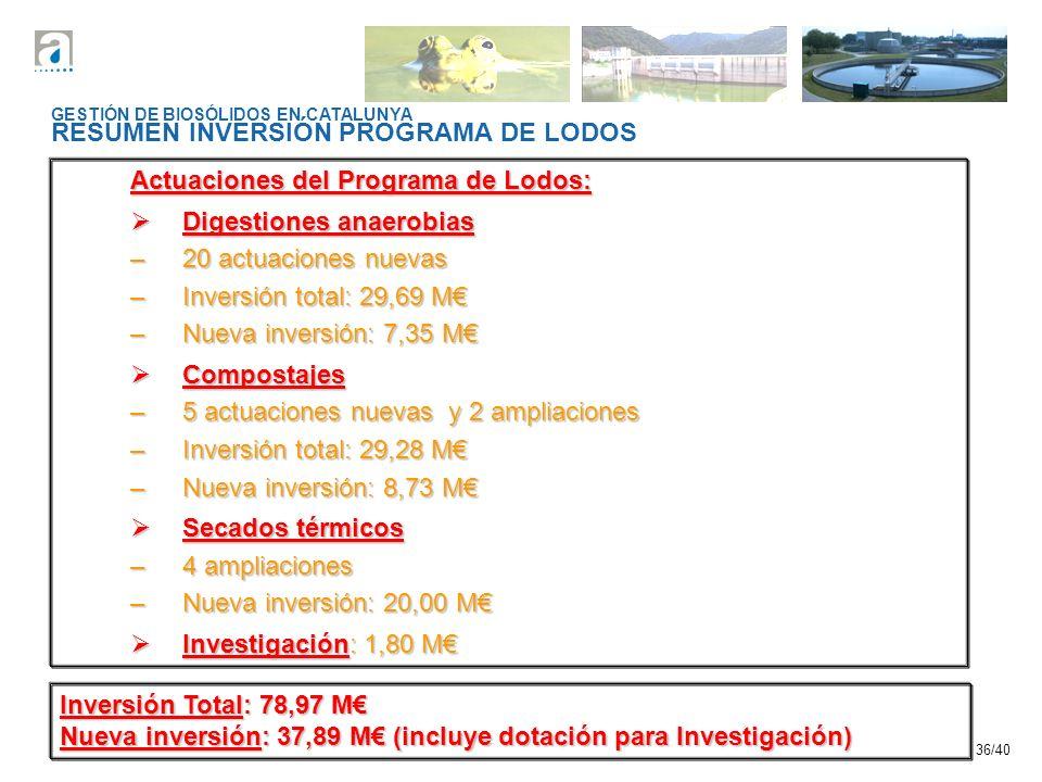 RESUMEN INVERSIÓN PROGRAMA DE LODOS