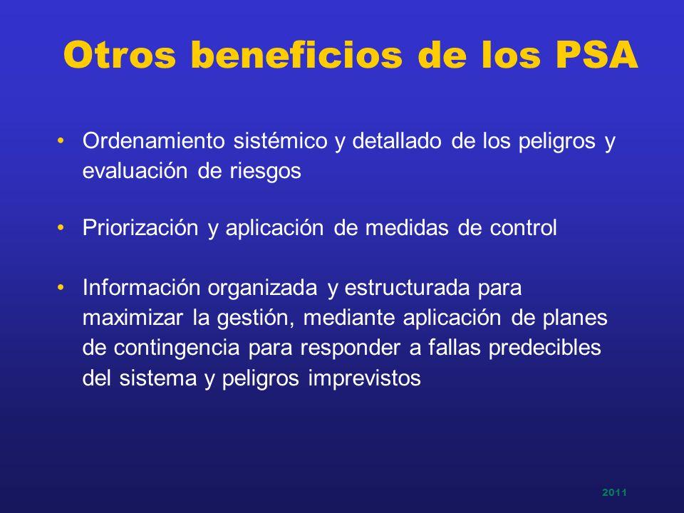 Otros beneficios de los PSA