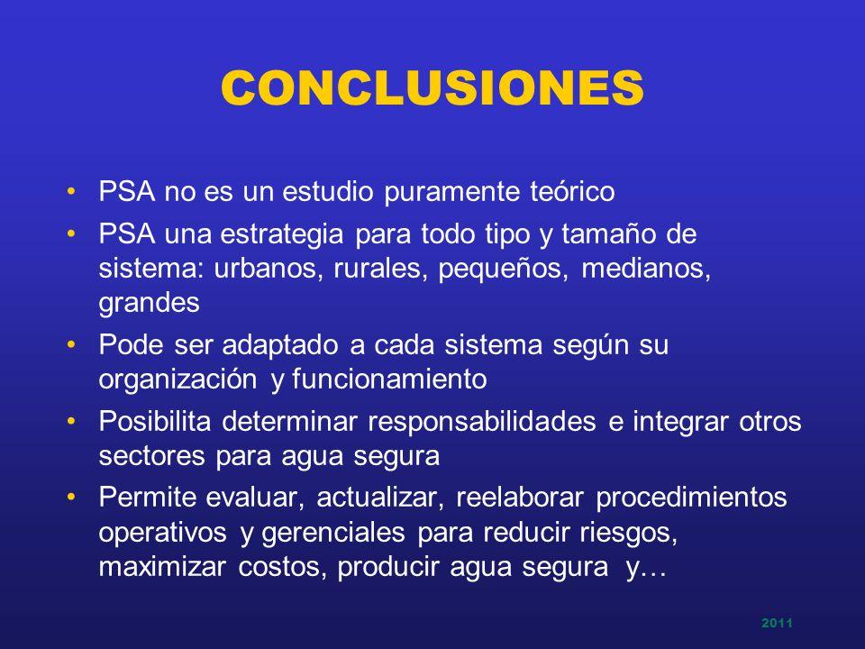 CONCLUSIONES PSA no es un estudio puramente teórico