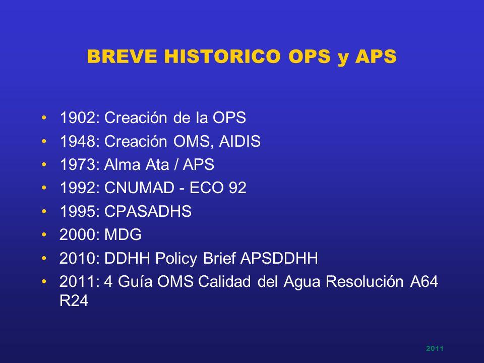 BREVE HISTORICO OPS y APS